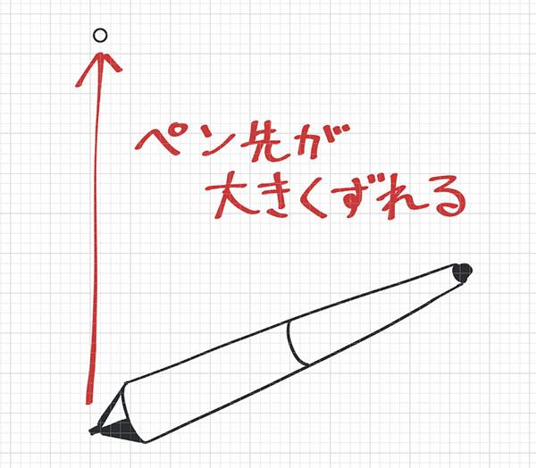 【Wacom Cintiq Pro 16】液タブのペン先が大きくずれる時の対処法
