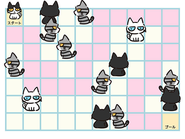 【猫クイズ-第17問】野良猫に見つからずにゴールを目指せ!